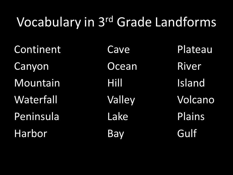 Vocabulary in 3 rd Grade Landforms ContinentCavePlateau CanyonOceanRiver MountainHillIsland WaterfallValleyVolcano PeninsulaLakePlains HarborBayGulf