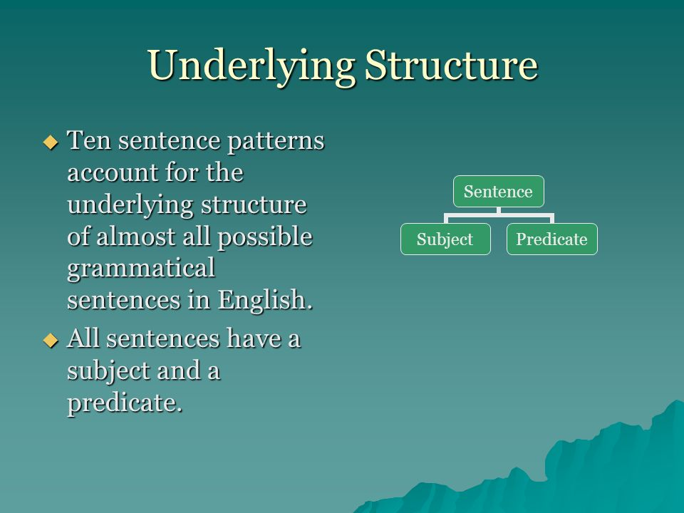 Underlying Structure Ten sentence patterns account for the underlying structure of almost all possible grammatical sentences in English. Ten sentence