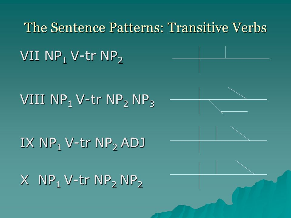 The Sentence Patterns: Transitive Verbs VII NP 1 V-tr NP 2 VIII NP 1 V-tr NP 2 NP 3 IX NP 1 V-tr NP 2 ADJ X NP 1 V-tr NP 2 NP 2