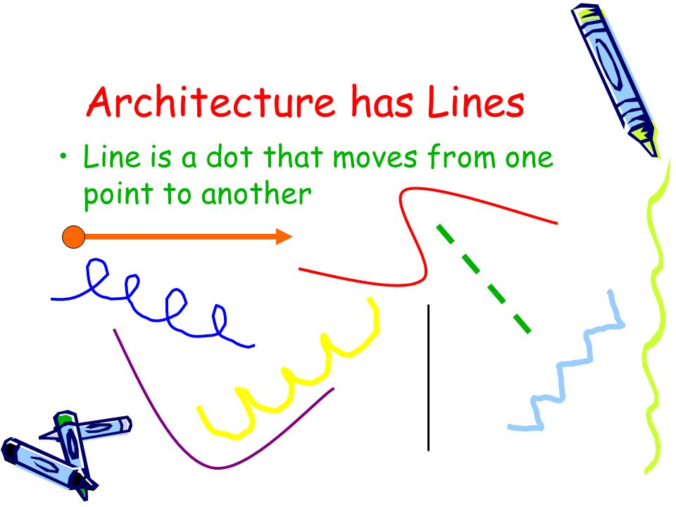 Architecture has Lines Line is a dot that moves from one point to another