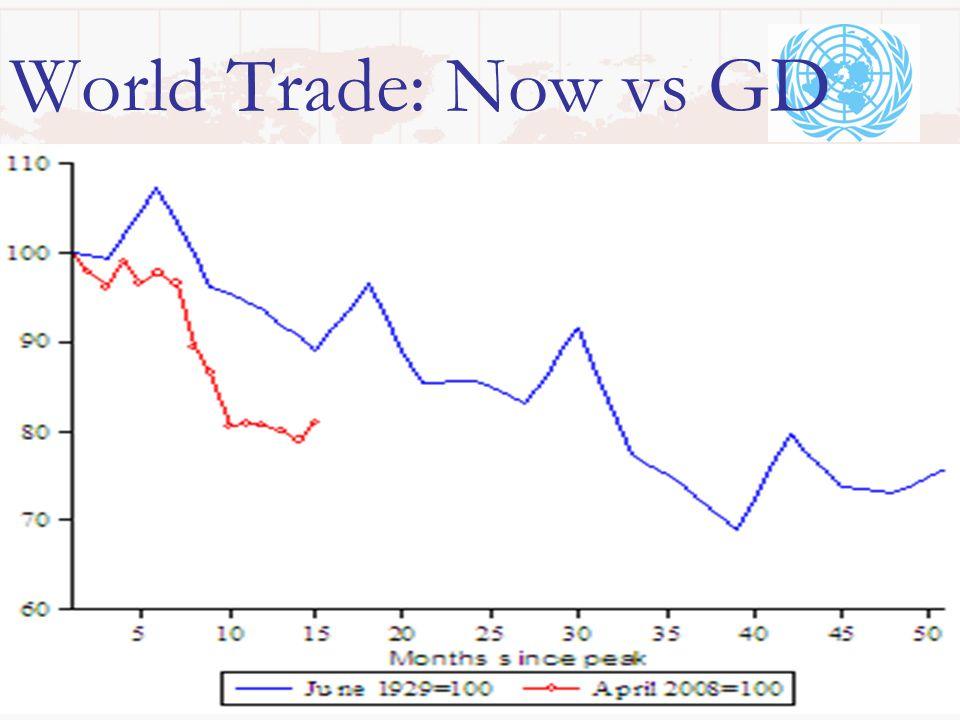World Trade: Now vs GD