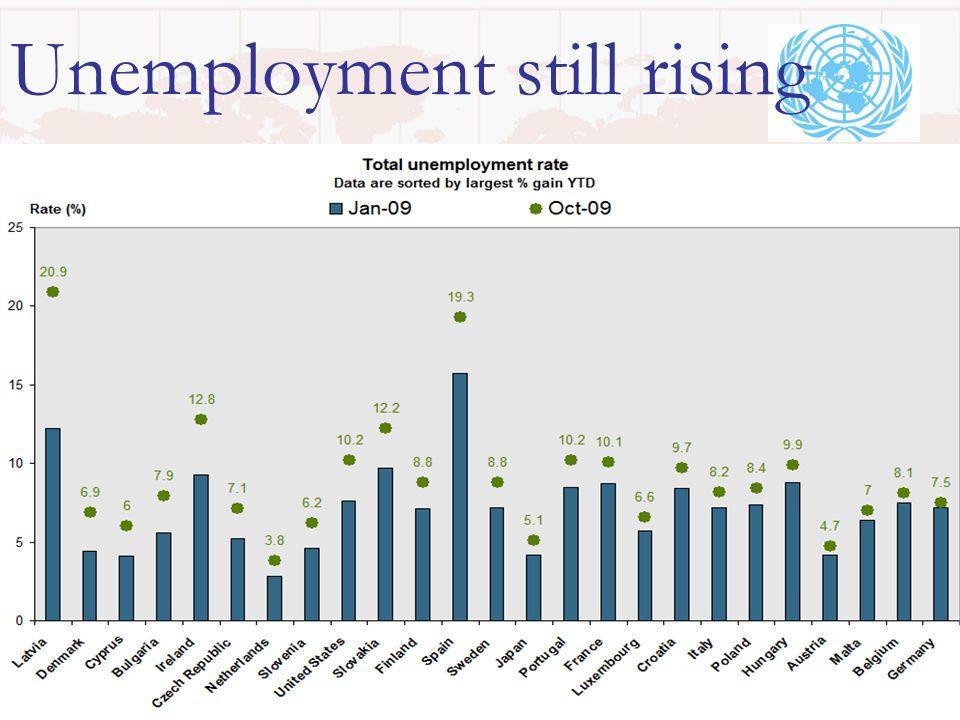 Unemployment still rising