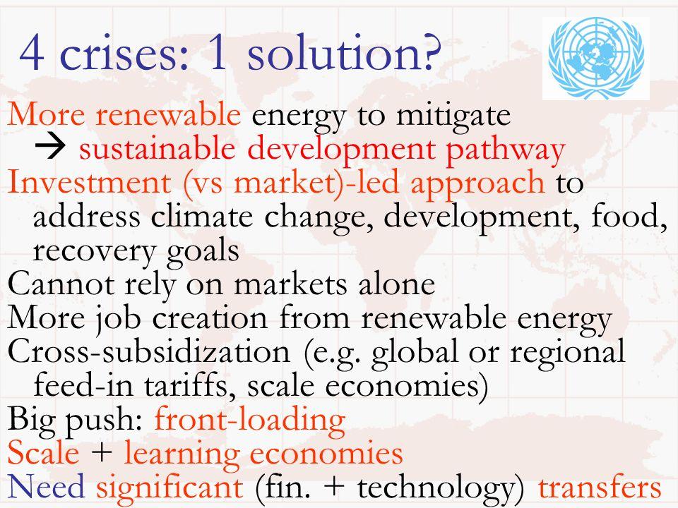4 crises: 1 solution.