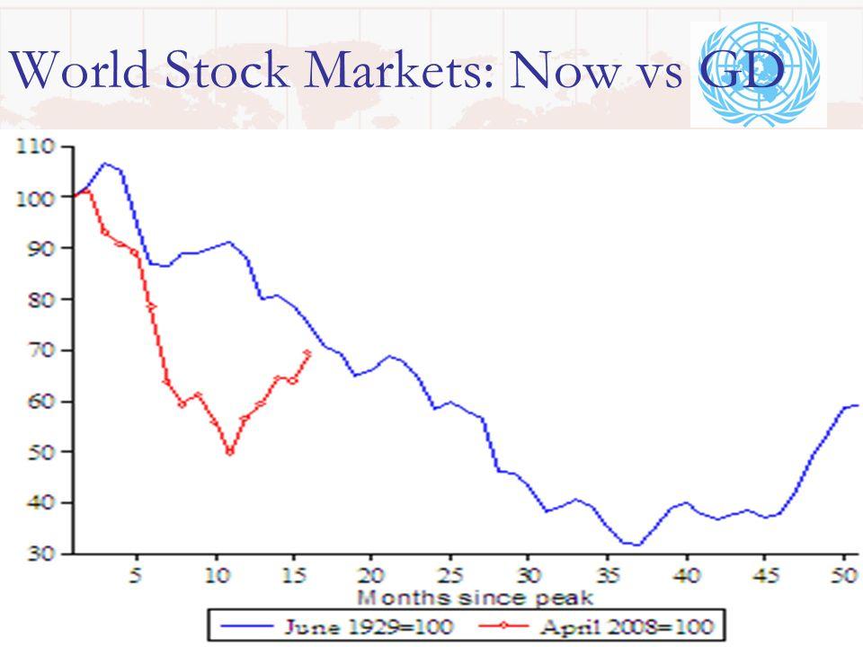 World Stock Markets: Now vs GD
