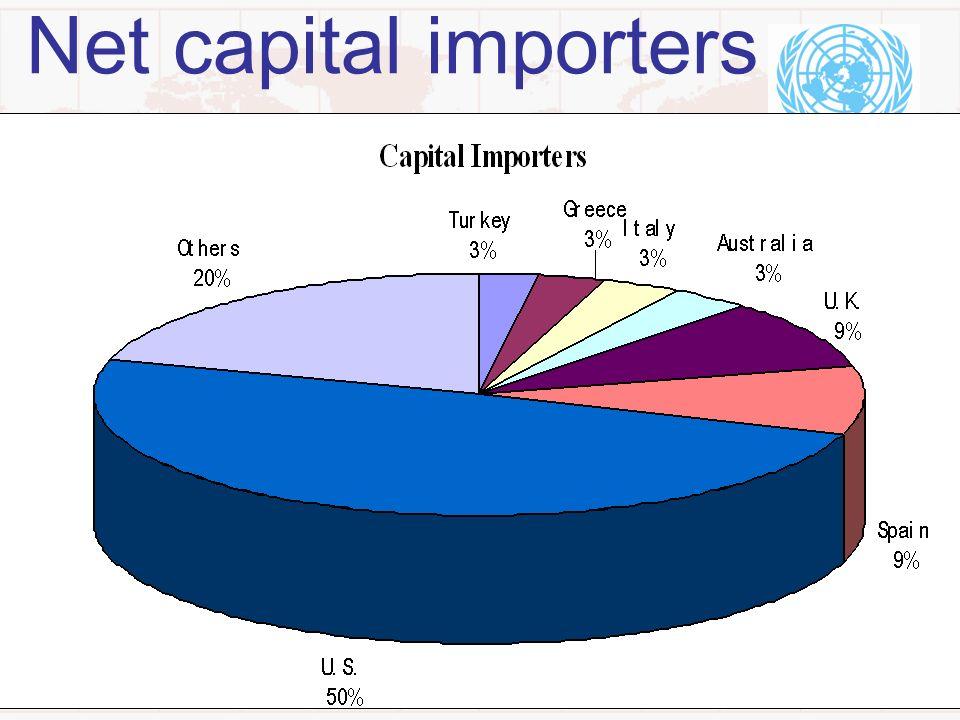 11 Net capital importers