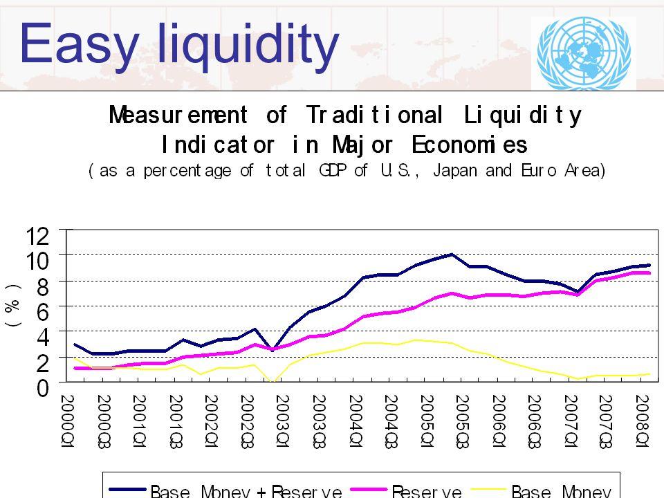 9 Easy liquidity