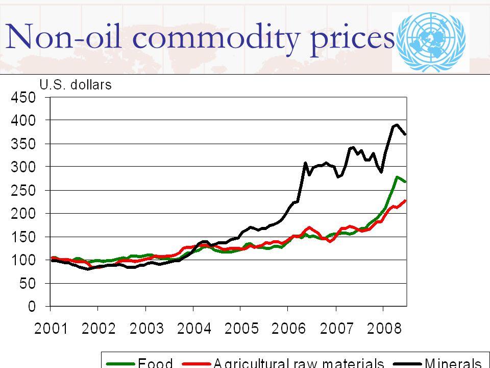 13 Non-oil commodity prices