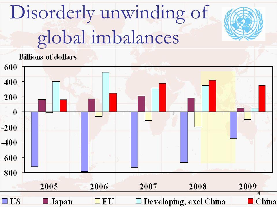 4 Disorderly unwinding of global imbalances