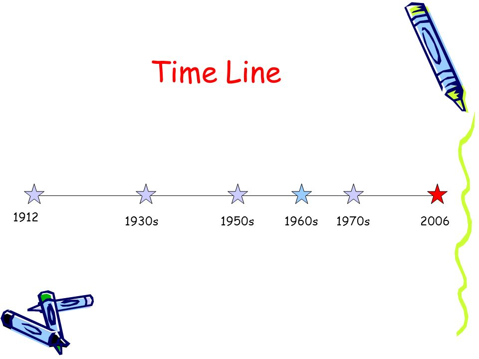 Time Line 1950s1930s1960s2006 1912 1970s