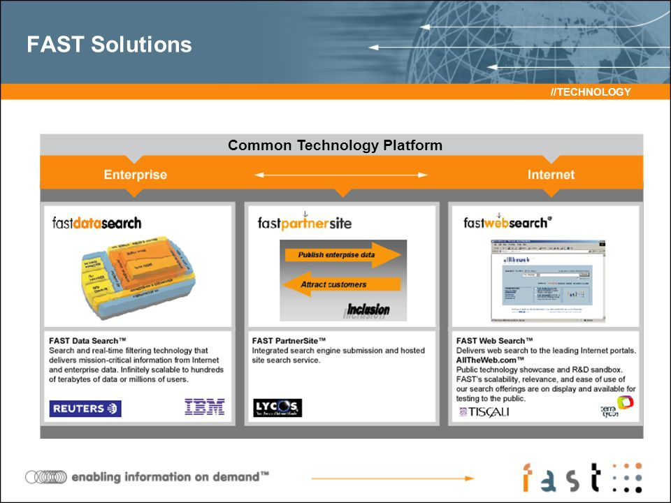 //TECHNOLOGY Common Technology Platform FAST Solutions
