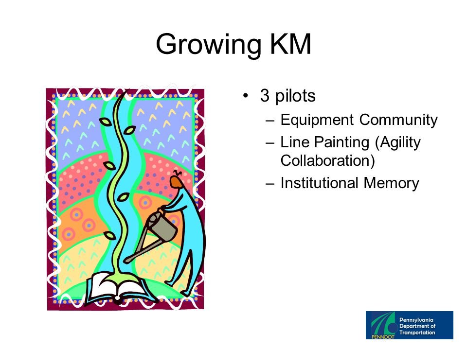 Growing KM 3 pilots –Equipment Community –Line Painting (Agility Collaboration) –Institutional Memory