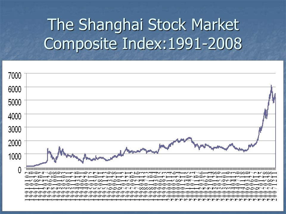 The Shanghai Stock Market Composite Index:1991-2008