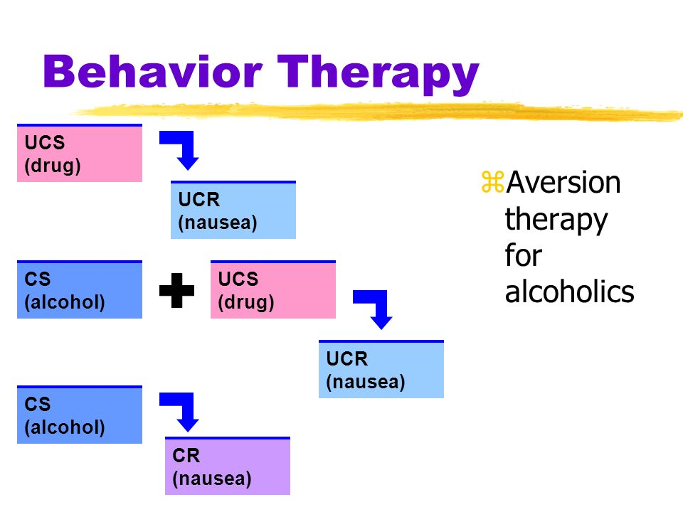 Behavior Therapy zSystematic Desensitization ytype of counterconditioning yassociates a pleasant, relaxed state with gradually increasing anxiety-trig
