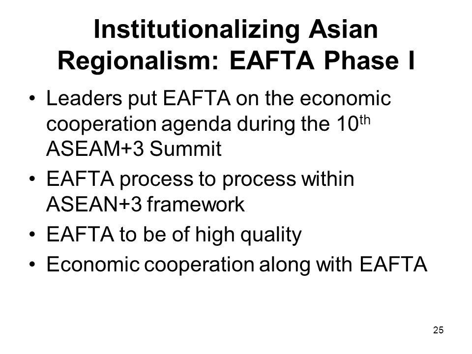 25 Institutionalizing Asian Regionalism: EAFTA Phase I Leaders put EAFTA on the economic cooperation agenda during the 10 th ASEAM+3 Summit EAFTA proc