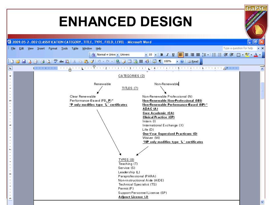 ENHANCED DESIGN