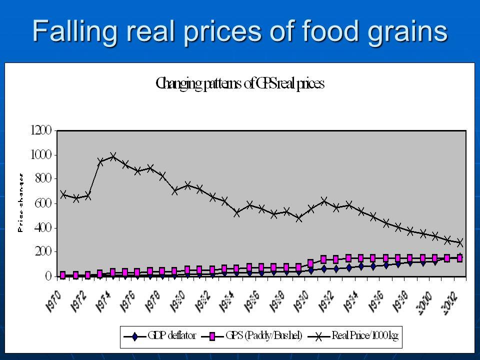 Are food grains unproductive?