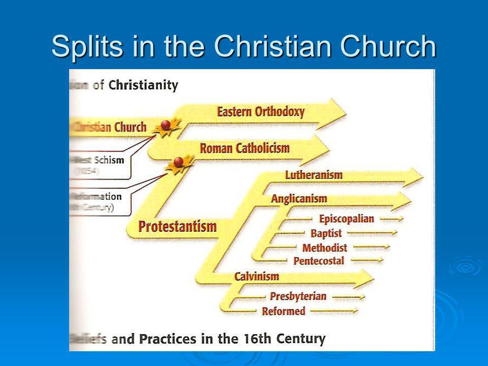 Splits in the Christian Church