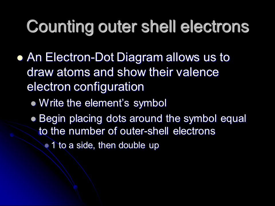 Counting outer shell electrons An Electron-Dot Diagram allows us to draw atoms and show their valence electron configuration An Electron-Dot Diagram a