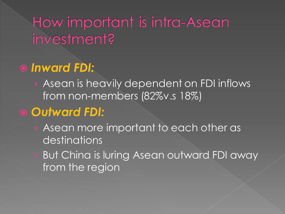 Inward FDI: Asean is heavily dependent on FDI inflows from non-members (82%v.s 18%) Outward FDI: Asean more important to each other as destinations But China is luring Asean outward FDI away from the region