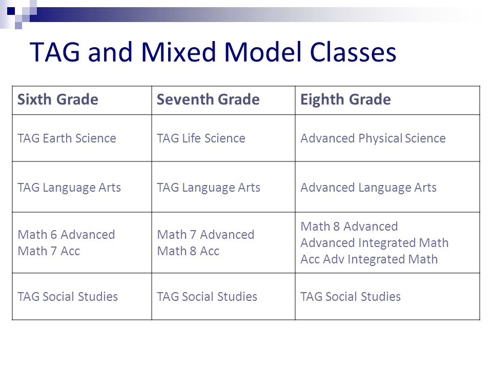 TAG and Mixed Model Classes Sixth GradeSeventh GradeEighth Grade TAG Earth ScienceTAG Life ScienceAdvanced Physical Science TAG Language Arts Advanced Language Arts Math 6 Advanced Math 7 Acc Math 7 Advanced Math 8 Acc Math 8 Advanced Advanced Integrated Math Acc Adv Integrated Math TAG Social Studies