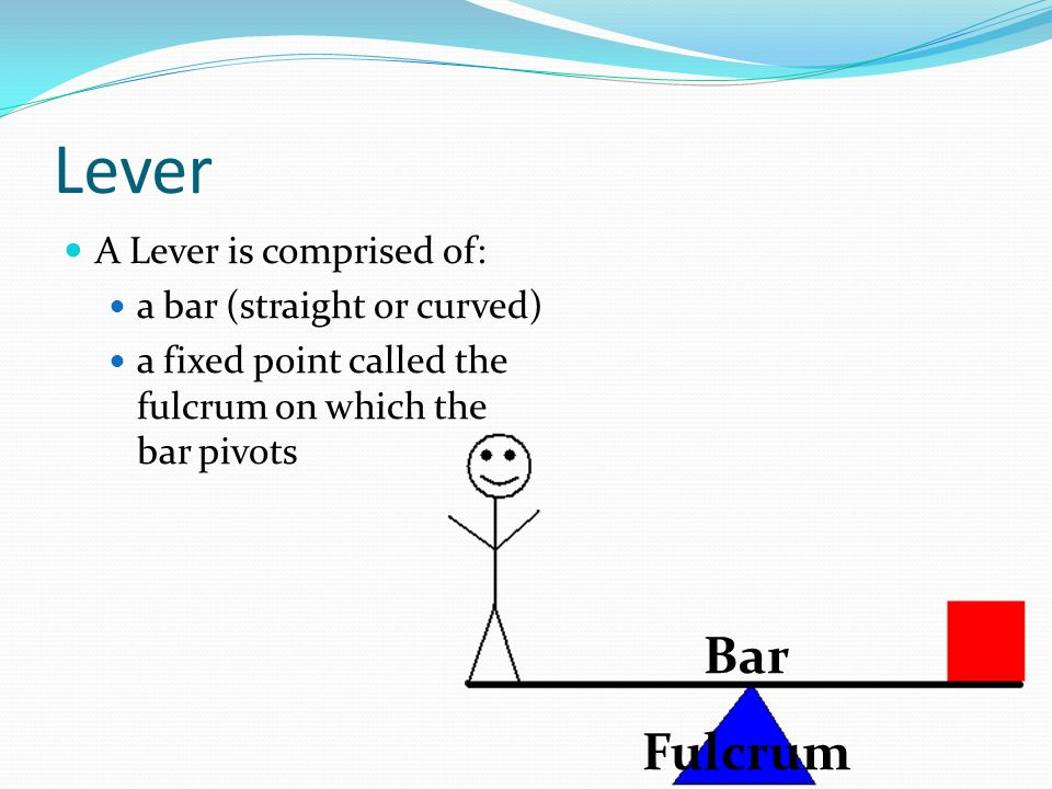 Lever A Lever is comprised of: a bar (straight or curved) a fixed point called the fulcrum on which the bar pivots Bar Fulcrum