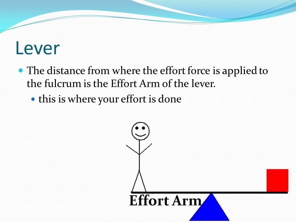 Lever The distance from where the effort force is applied to the fulcrum is the Effort Arm of the lever. this is where your effort is done Effort Arm