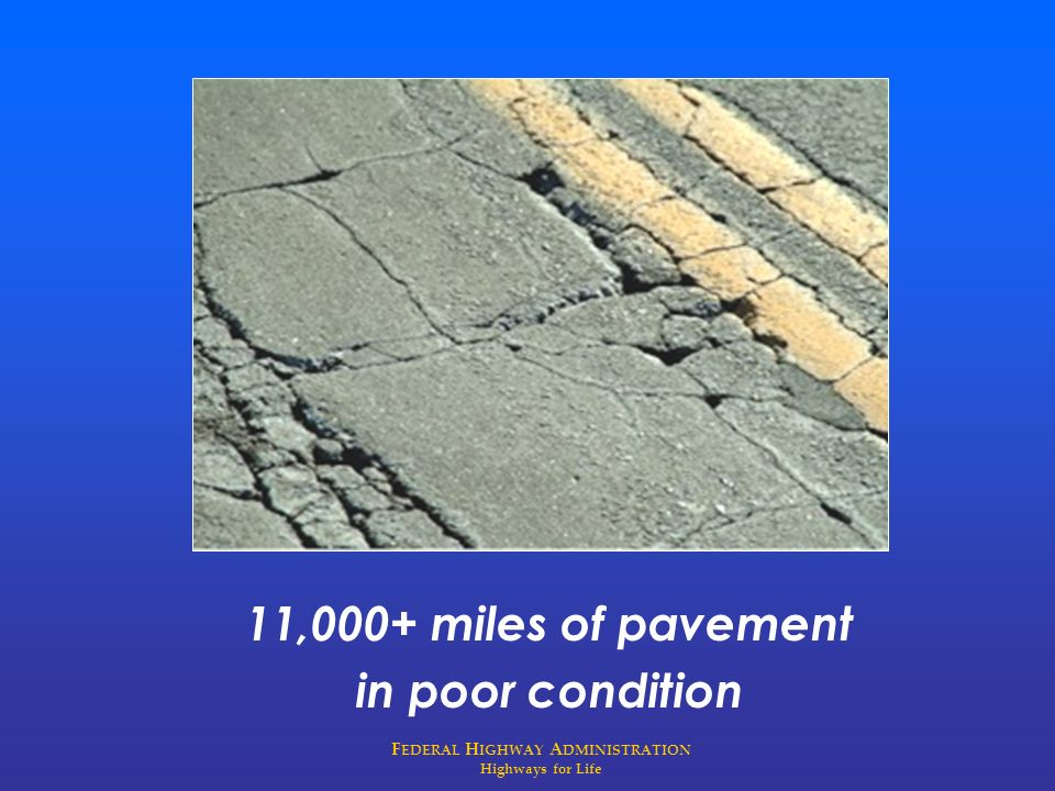 F EDERAL H IGHWAY A DMINISTRATION Highways for Life 11,000+ miles of pavement in poor condition