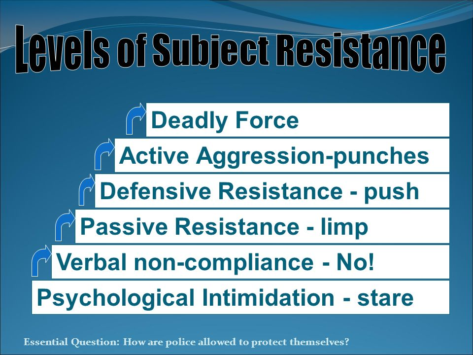 Essential Question: How are police allowed to protect themselves? Verbal non-compliance - No! Psychological Intimidation - stare Passive Resistance -