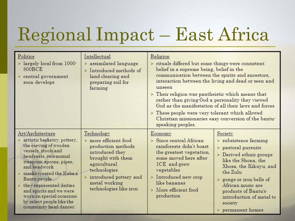 Regional Impact – East Africa Politics largely local from 1000- 800BCE central government soon develops Intellectual assimilated language Introduced m