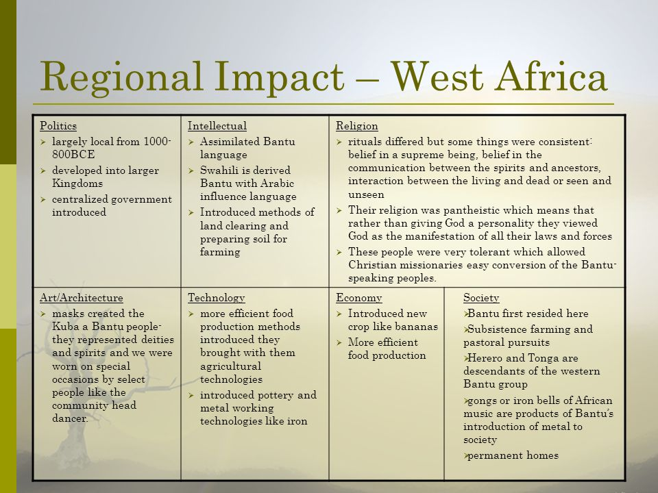 Regional Impact – West Africa Politics largely local from 1000- 800BCE developed into larger Kingdoms centralized government introduced Intellectual A