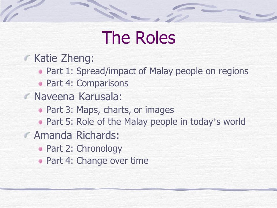 The Roles Katie Zheng: Part 1: Spread/impact of Malay people on regions Part 4: Comparisons Naveena Karusala: Part 3: Maps, charts, or images Part 5:
