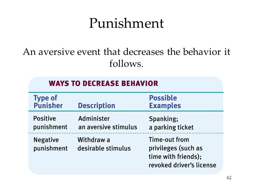 42 Punishment An aversive event that decreases the behavior it follows.