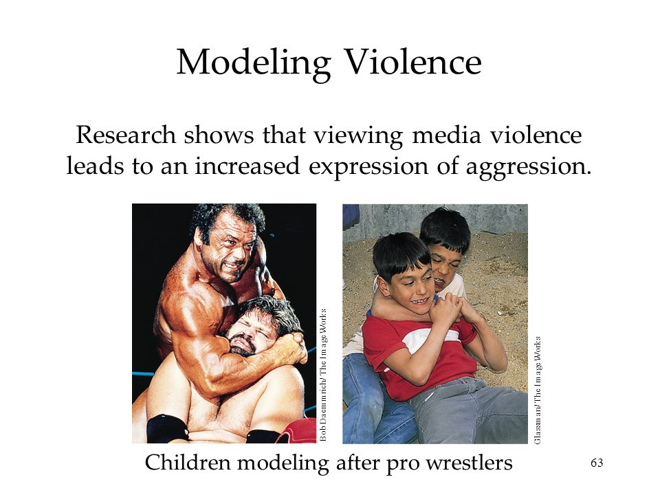 63 Modeling Violence Research shows that viewing media violence leads to an increased expression of aggression. Children modeling after pro wrestlers