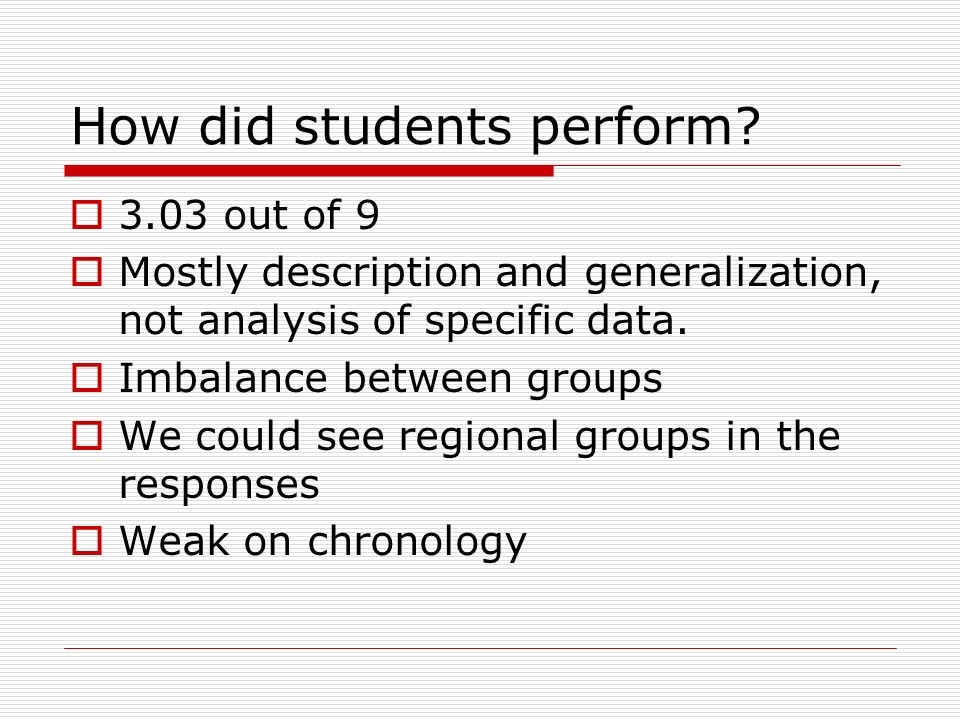 How did students perform.