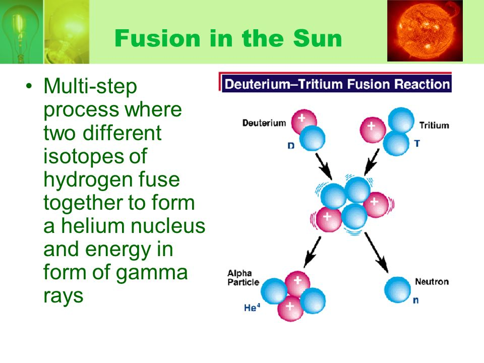 Fusion in the Sun Multi-step process where two different isotopes of hydrogen fuse together to form a helium nucleus and energy in form of gamma rays