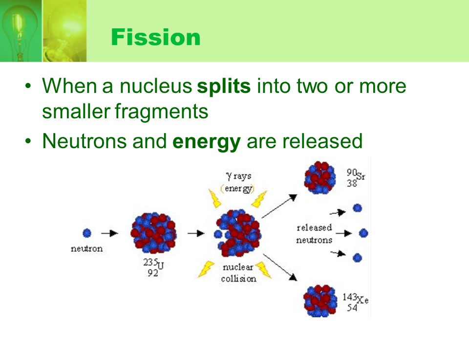 Fission When a nucleus splits into two or more smaller fragments Neutrons and energy are released