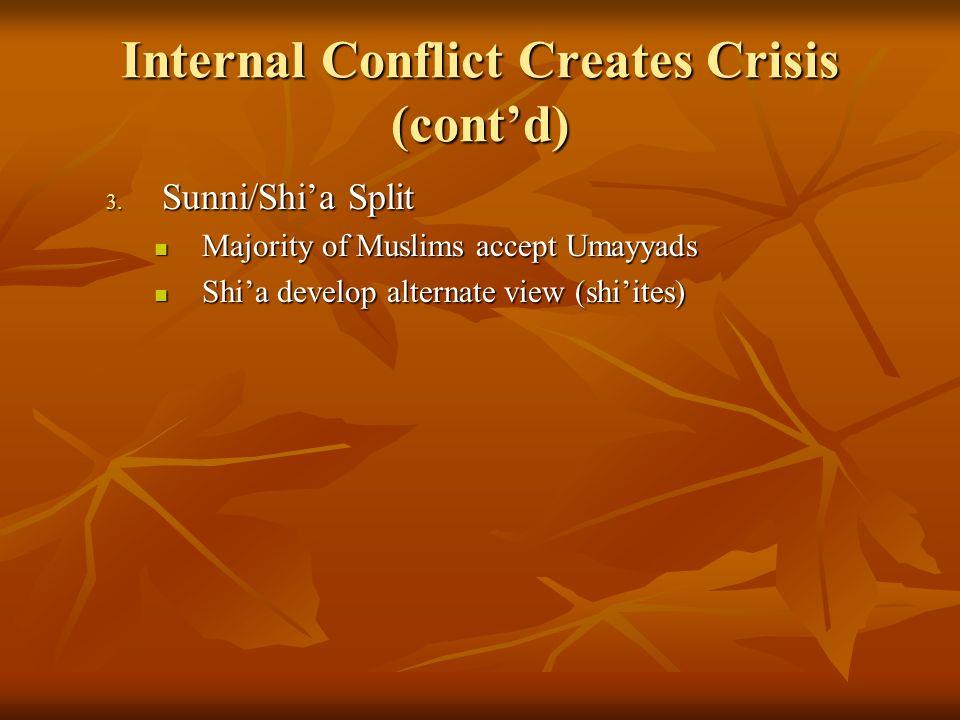 Internal Conflict Creates Crisis (contd) 3. Sunni/Shia Split Majority of Muslims accept Umayyads Majority of Muslims accept Umayyads Shia develop alte