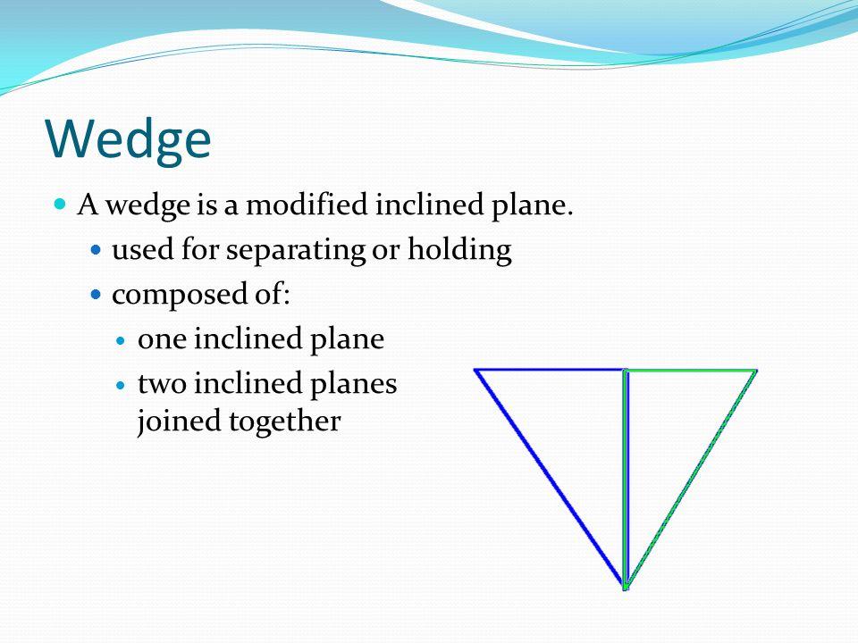 Wedge MA wedge = slope length wedge width slope length width