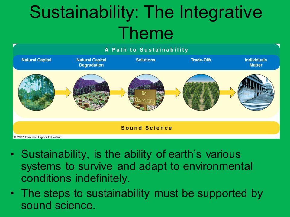 Aldo Leopolds Environmental Ethics Individuals matter.