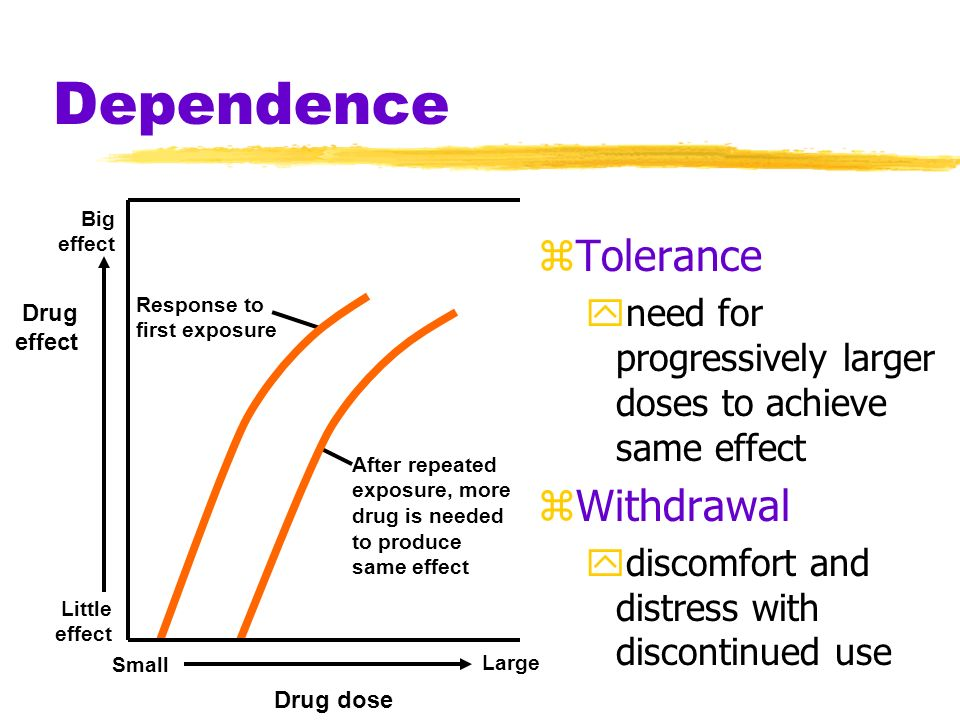 Drugs and Consciousness zPsychoactive Drug ya chemical substance that alters perceptions and alters mood zPhysical Dependence yphysiological need for a drug ymarked by unpleasant withdrawal symptoms zPsychological Dependence ya psychological need to use a drug yfor example, to relieve negative emotions