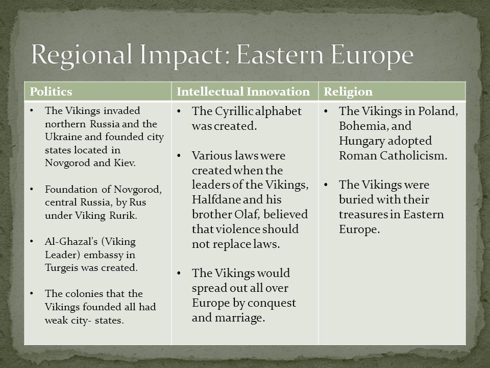 PoliticsIntellectual InnovationReligion The Vikings invaded northern Russia and the Ukraine and founded city states located in Novgorod and Kiev. Foun