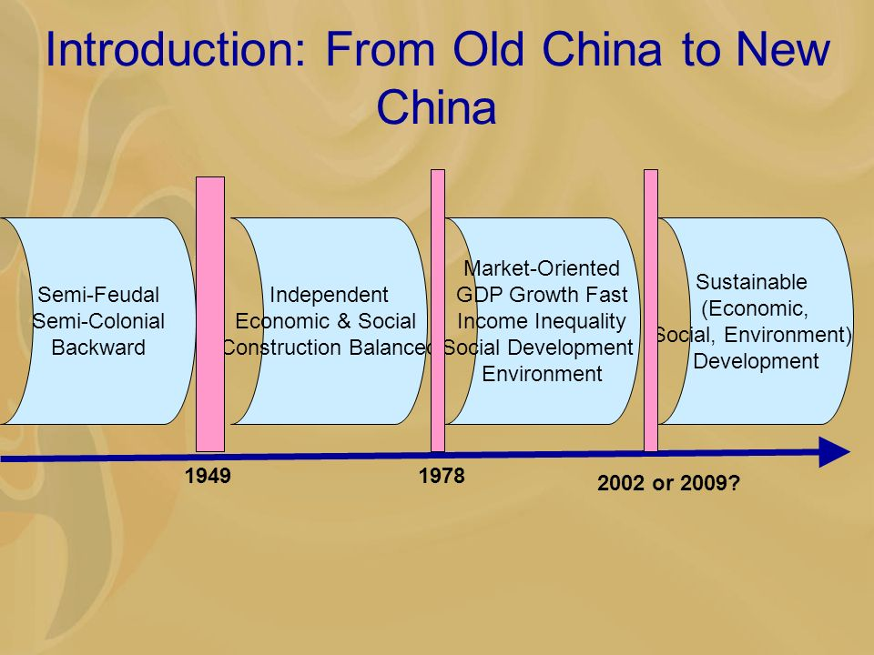 Introduction: From Old China to New China Semi-Feudal Semi-Colonial Backward Independent Economic & Social Construction Balanced Market-Oriented GDP Growth Fast Income Inequality Social Development Environment Sustainable (Economic, Social, Environment) Development 19491978 2002 or 2009