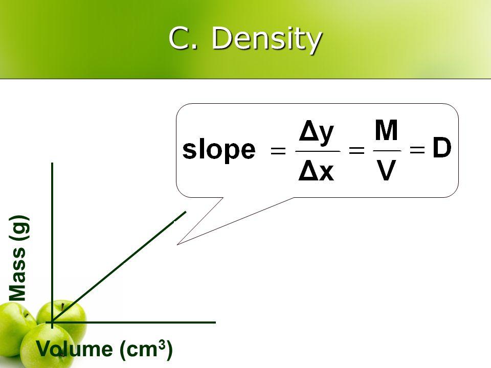 C. Density Mass (g) Volume (cm 3 )