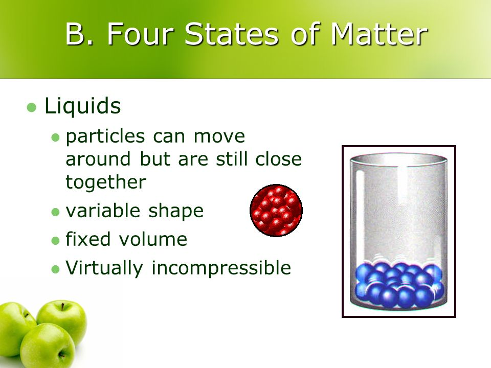 B. Four States of Matter Liquids particles can move around but are still close together variable shape fixed volume Virtually incompressible