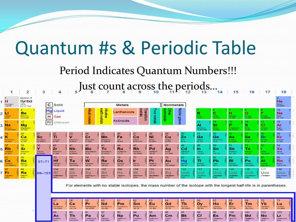 Quantum #s & Periodic Table Period Indicates Quantum Numbers!!! Just count across the periods…