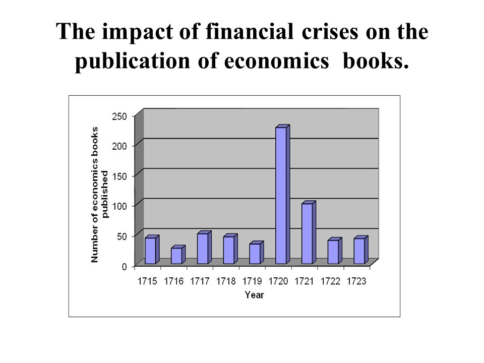 The impact of financial crises on the publication of economics books.