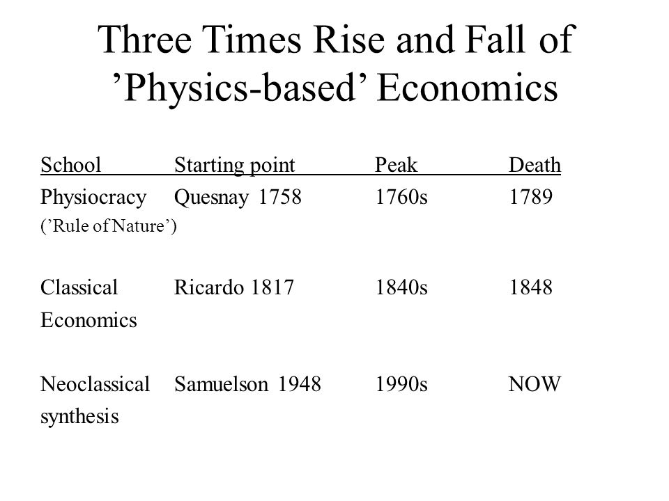 Three Times Rise and Fall of Physics-based Economics School Starting pointPeak Death PhysiocracyQuesnay 17581760s1789 (Rule of Nature) Classical Ricardo 18171840s1848 Economics Neoclassical Samuelson 19481990sNOW synthesis