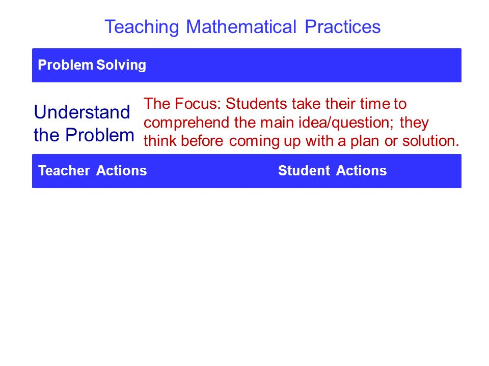 Teaching Mathematical Practices Problem Solving Understand the Problem The Focus: Students take their time to comprehend the main idea/question; they