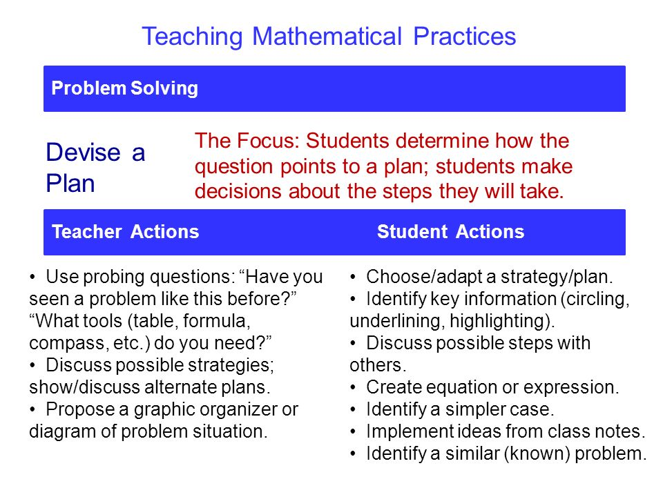 Teaching Mathematical Practices Problem Solving Devise a Plan The Focus: Students determine how the question points to a plan; students make decisions