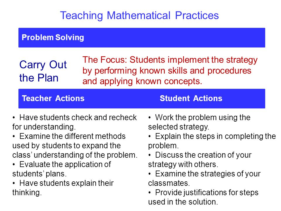 Teaching Mathematical Practices Problem Solving The Focus: Students implement the strategy by performing known skills and procedures and applying know